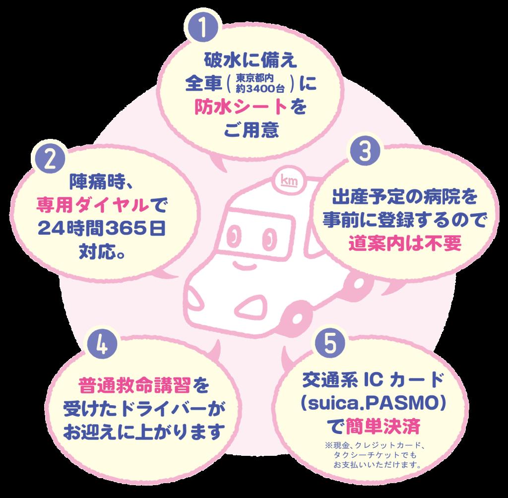 マタニティ・マイタクシー5つの特長